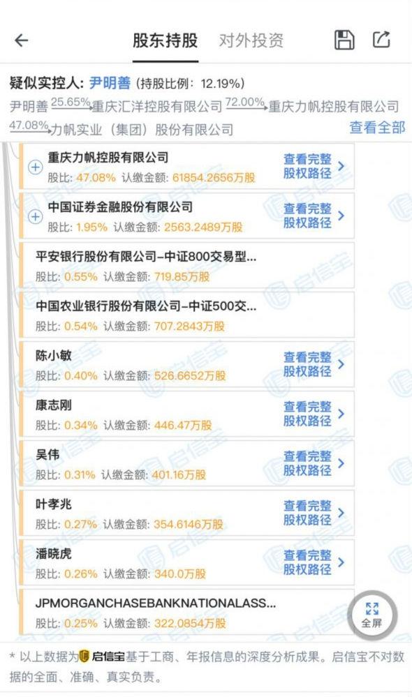 """真人娱乐1元 - 崂山区统计开放日成功举办""""数""""说崂山建区25年发展成就"""