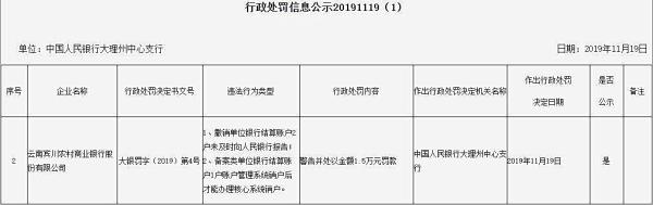「威尼斯人线上娱乐手机」《现代汉语词典》APP收费属于市场行为