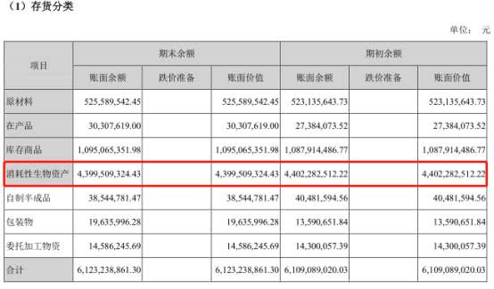 香港首家皇冠_统计局报告:全国总人口近14亿 年均增长率约为1.4%