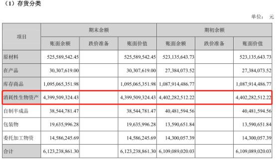环亚国际ag88威尼斯_财政部:至去年末国债余额为149607.41亿元