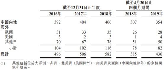 盛大申请·中美第一阶段经贸协议达成 这7个问题有了答案
