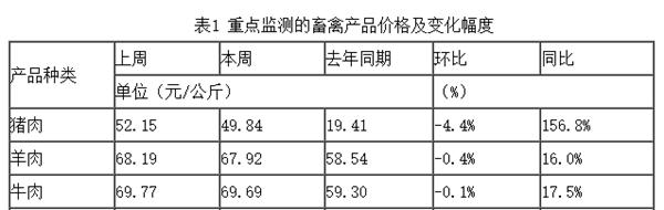亚洲高级秘书xiao·藁城区征地8.529亩 拟开发住宅和商业项目