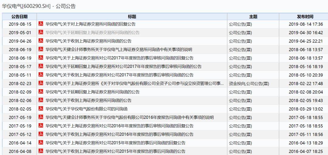 自动送彩金18元|全国PET/MR 9台,PET(/CT)298台:2018年全国核医学现状普查结果