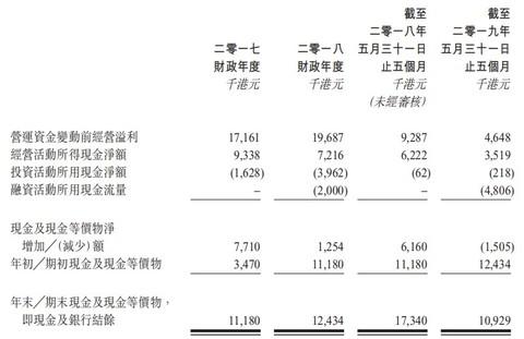 「公海上真的有赌船吗」交行上海两支行被罚100万:贷款被用于固定资产投资