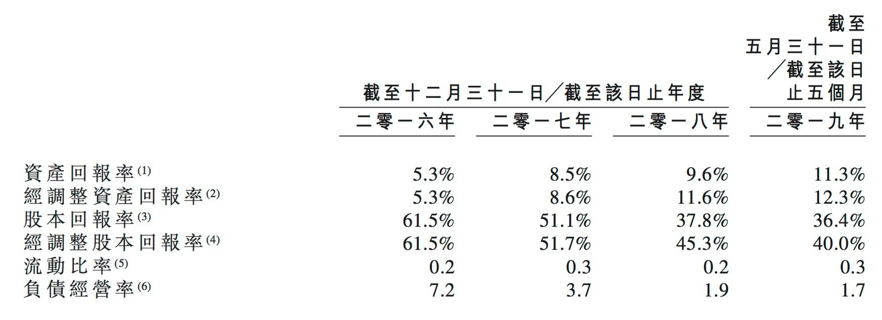 「博马网站」湖北国资59.6亿元增资三安集团 间接持有三安光电7.96%股权