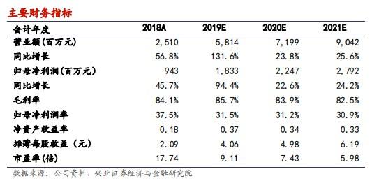 2016另版葡京赌侠全年诗-人民币贬值推升纺织业景气度 10只中报预喜股迎良机