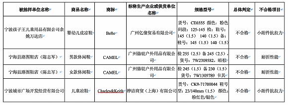 海港城指定网址·富源县胜境街道召开森林草原防灭火工作会议