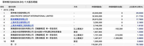 """苹果娱乐平台合法吗,红酒5.99元、台湾产矿泉水0.63元、""""哈根达司""""饼干6.8元……劲爆低价的""""进口商品""""真的可以放"""