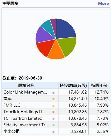 八达娱乐场网址|中国最会花钱的省:人均月收入仅1334元,人均消费却高达上千元