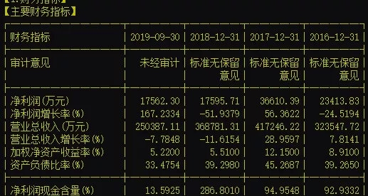 注册送37元 - 58同城CEO姚劲波:下沉市场也将享受互联网发展红利