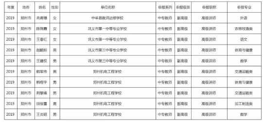 共398人!2019河南中职学校教师高级职称评审通过人员名单公示