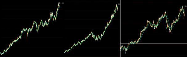 2062987430|10只净利增速较高次新股市盈率低于30倍