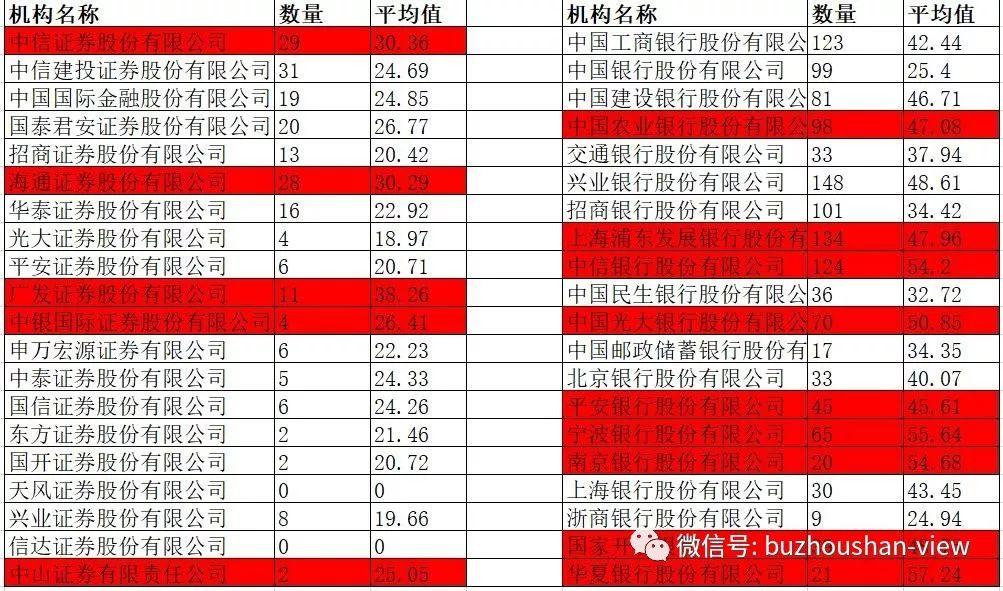 皇冠投注客户端下载 LOL全明星solo赛:Doinb奇葩出装止步16强