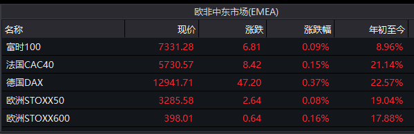 天际娱乐场登陆地址_天量解禁后重要股东宣布减持 金力永磁连续第4日跌停
