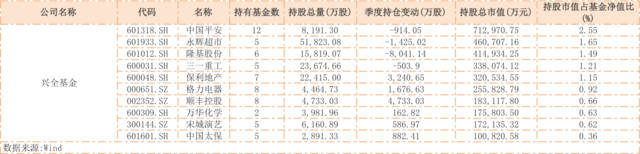 最新星力九代注册送分 - 黑龙江省长会见中国铁建董事长:望积极参与项目建设