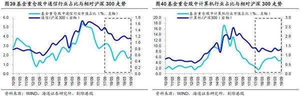 www.tune138.com - 超超超超超快!350公里时速,广东有望实现市市通高铁