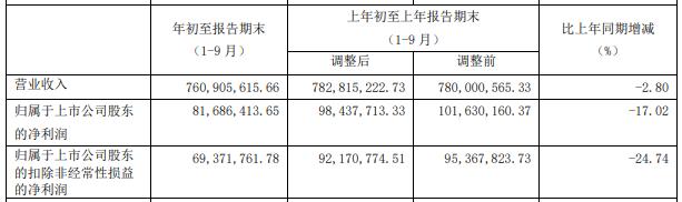 「电子有效投注」王者荣耀:消失247天,嗨氏现身漫展,粉丝依旧人山人海