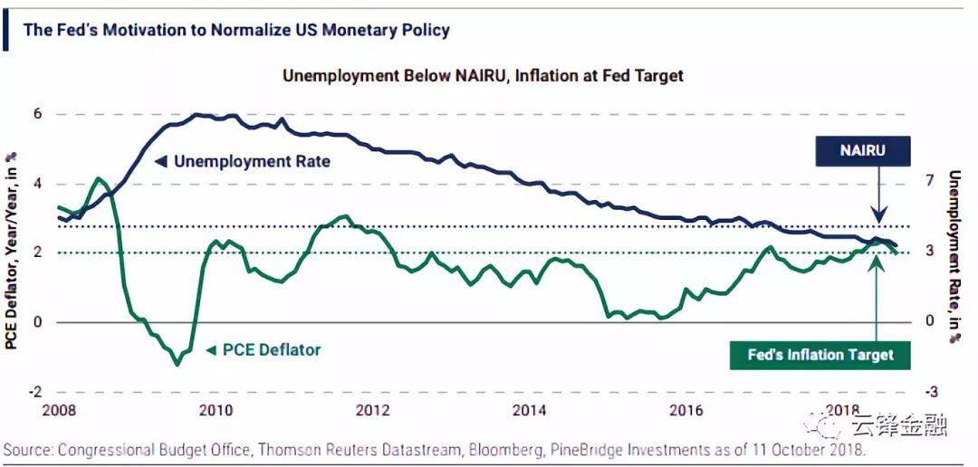 2019经济软着陆_人民币汇率与经济软着陆 硬着陆