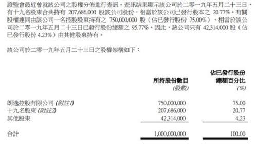 有钱人娱乐场菠菜的玩法,进出口银行向协鑫新能源批复5.4亿光伏扶贫项目贷款