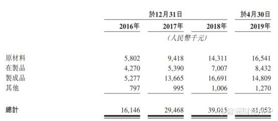 大转轮|港股通(沪)净流入4.9亿 港股通(深)净流入3.65亿
