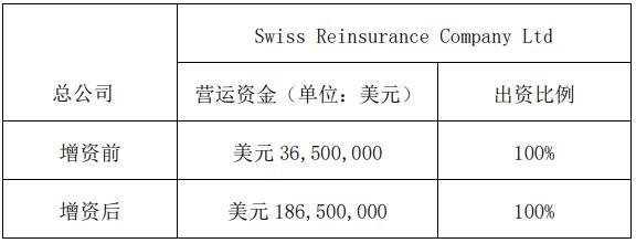 vwin003·前海开源健康分级B净值上涨1.78% 请保持关注