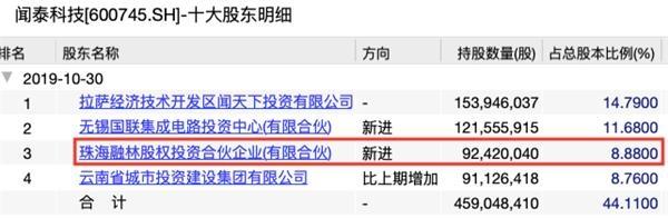 「沙龙ag旗舰厅」小米8年里程碑:9轮融资成收入增长最快的互联网公司