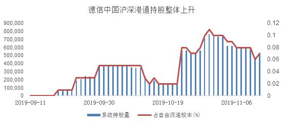 德信中国增发美元债获积极认购  未来发展受资本市场认可