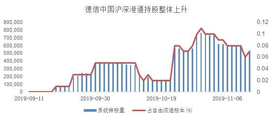 德信中国增发美元债获积极认购