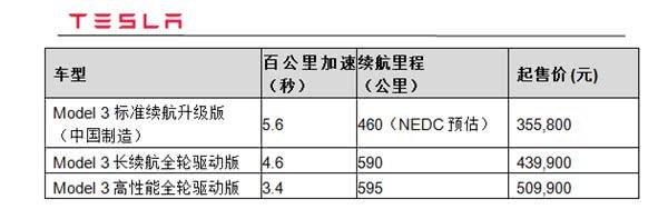 香港永盛|发动机撞鸟强行起飞!坑洼的机身蒙皮掩饰不住76架B-52轰炸机无奈