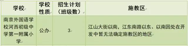 家长速看!建邺区8所公办小学发布招生通告(附施教区)