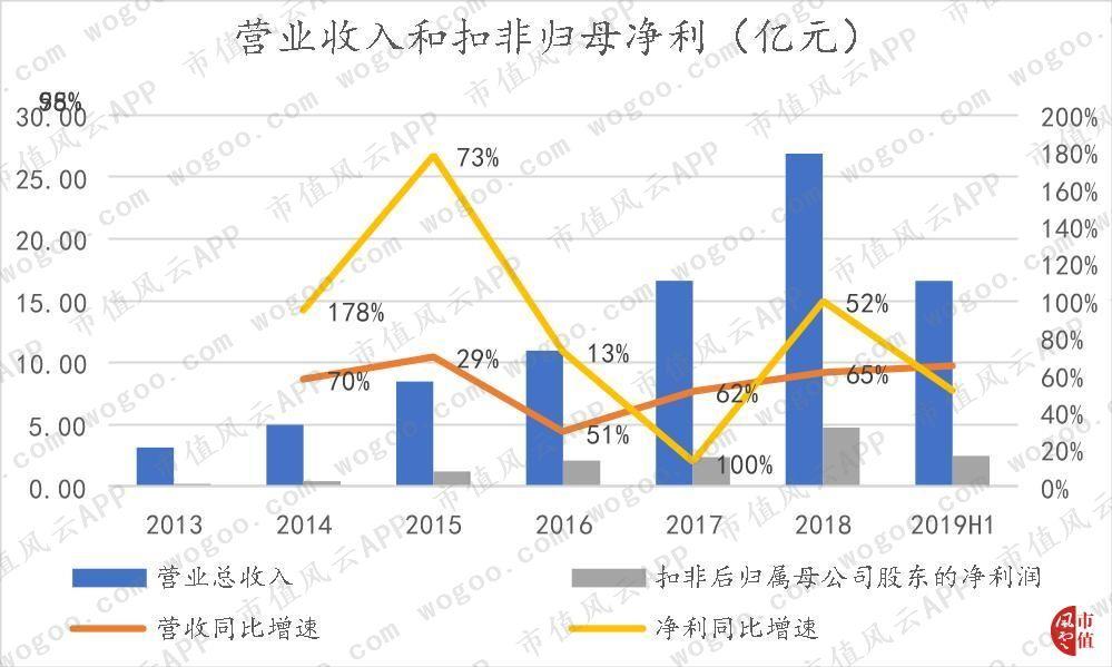 龙运娱乐官方网-记者:上轮未赢球卓尔假期缩水,计划11月4日收假