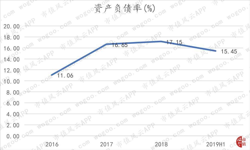仲彩娱乐平台登陆,大摩华鑫基金:国内高层发声提振市场 短期杀跌力减弱