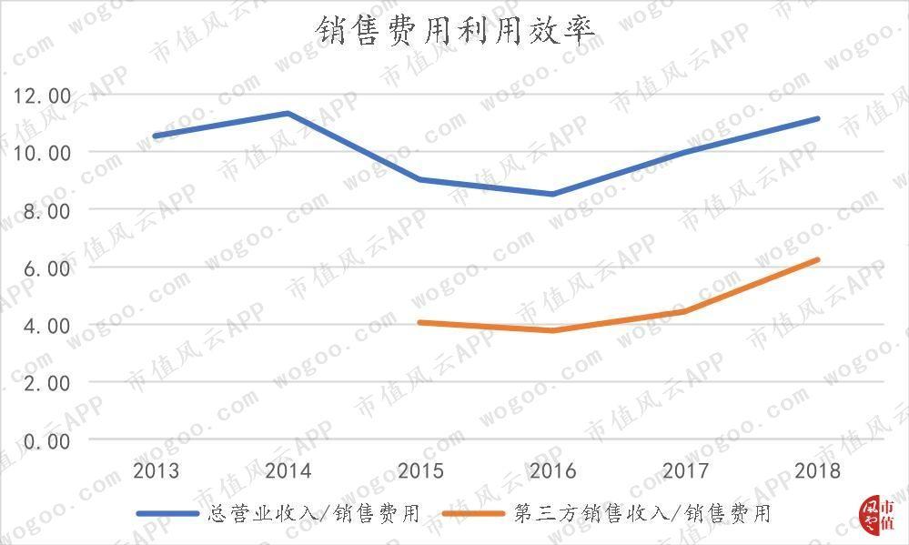 钱娱乐平台|平湖半岛5.4万方商服用地结果公示 宜昌交旅1.7亿摘牌