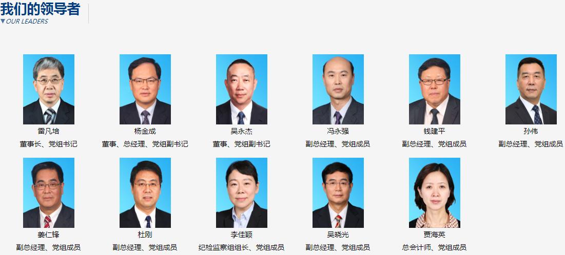 中国船舶集团11名领导:5人来自南船 6人来自北船|中国船舶|集团有限公司