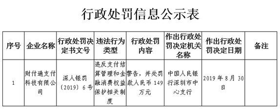 腾讯财付通被央行处罚149万元 因违反相关支付业务规定