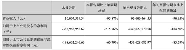 体育彩票投注二维码|中国私人教育行业发展快 市场规模被指将达5000亿