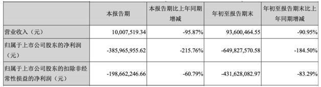 网络彩票代理招聘,洋山特殊综保区海关监管办法将出 贸易自由化迎突破