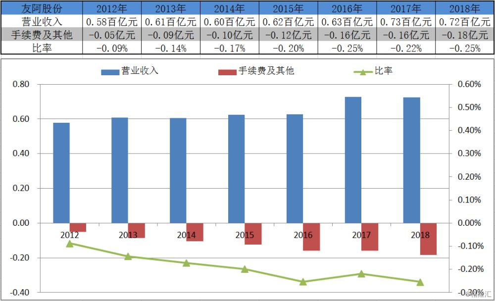 凤凰平台开户中心-恒大健康涨50%市值增200亿港元 现市值逼近600亿港元