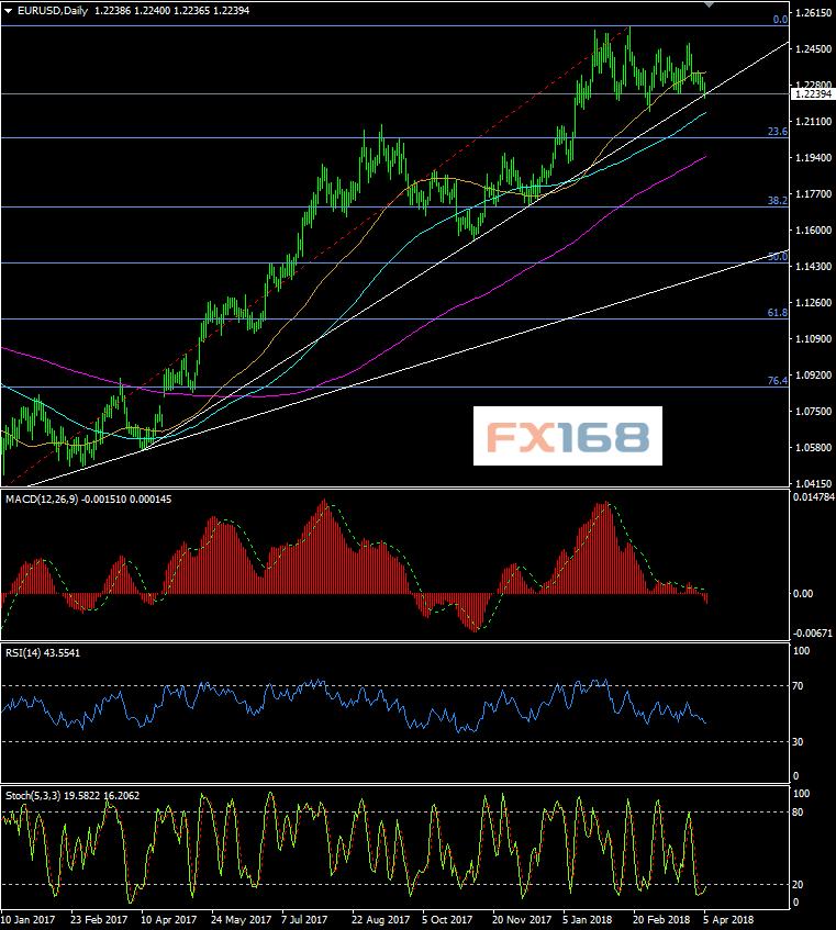 非农压轴登场!欧元、英镑、日元、澳元日内最新交易策略澳元