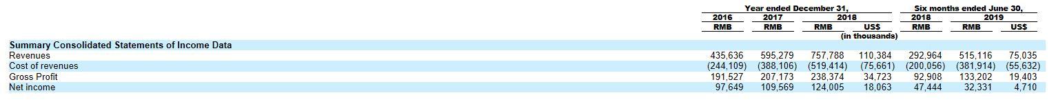ag亚游vip登陆平台 城管局长误发30万转账短信到工作群 称系合法收入