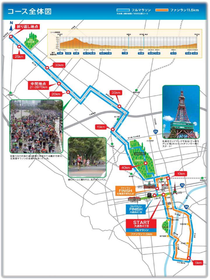 26 北海道马拉松:赛道平缓,补给豪华!