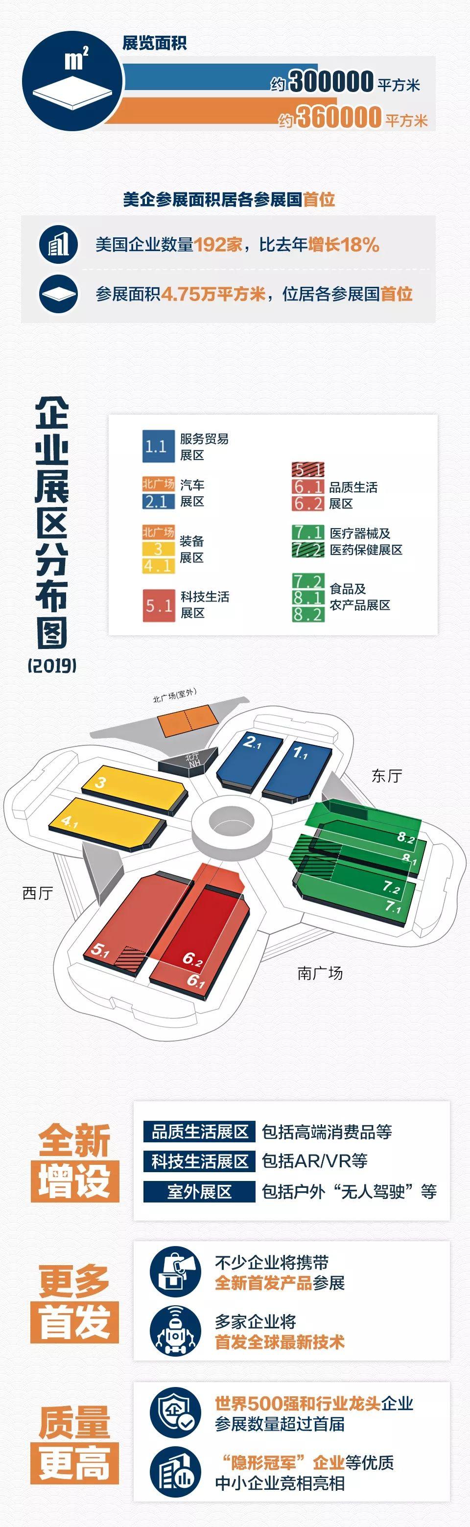 亚博体育app数据异常-中国高净值人群来自哪些行业、哪些省份?怎么理财?