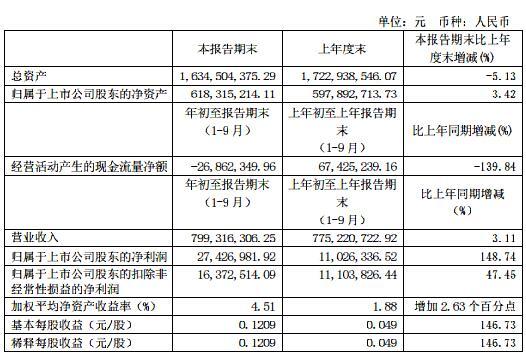 香港美高梅软件下载·自驾第25天,在湖南郴州,遇到最奇特美丽的丹霞地貌,还不收门票