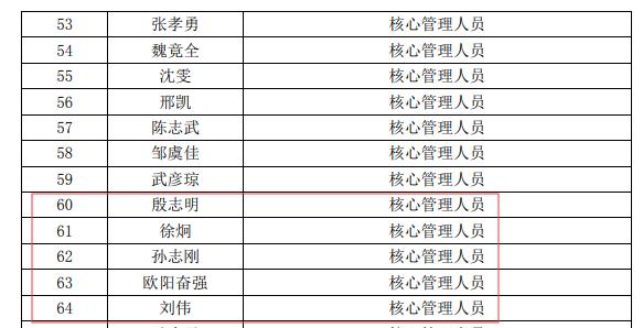 ub8登录注册 - 腾讯退出拼多多母公司股东之列 官方回应:不影响合作