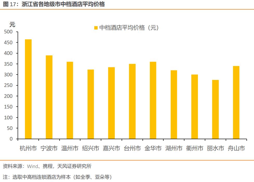 lc8乐橙国际注册入口_许家印位列胡润百富榜第3 杨惠妍、王健林家族进前10