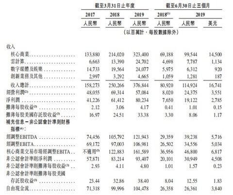 「国外赌场网站」中青报质问洛阳古城遗址起楼台:打的什么算盘