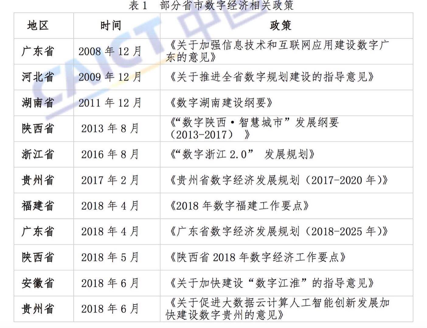 1980年中国经济总量排位_经济发展图片