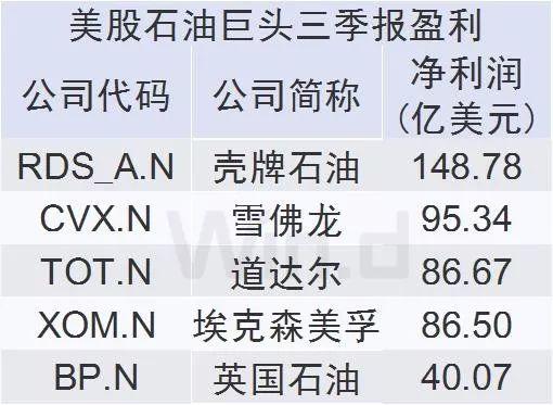 网上娱乐云顶平台_百度Q3财报:净利124亿元同比增56%,小程序日活过亿