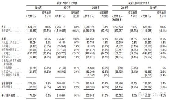 香港电子娱乐平台登录 - 一堂持续12年的乡村国情课