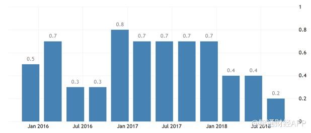 欧盟的gdp_2020欧盟上半年gdp